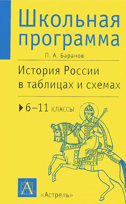 Книга: История России в