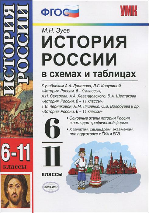 История России в схемах и