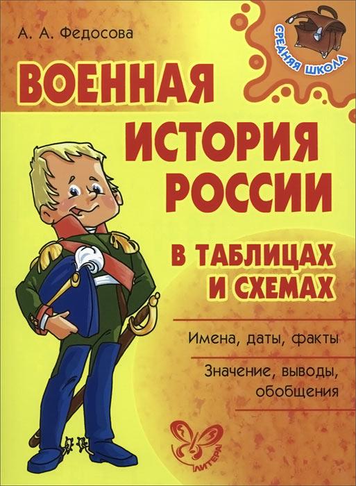 Военная история России в