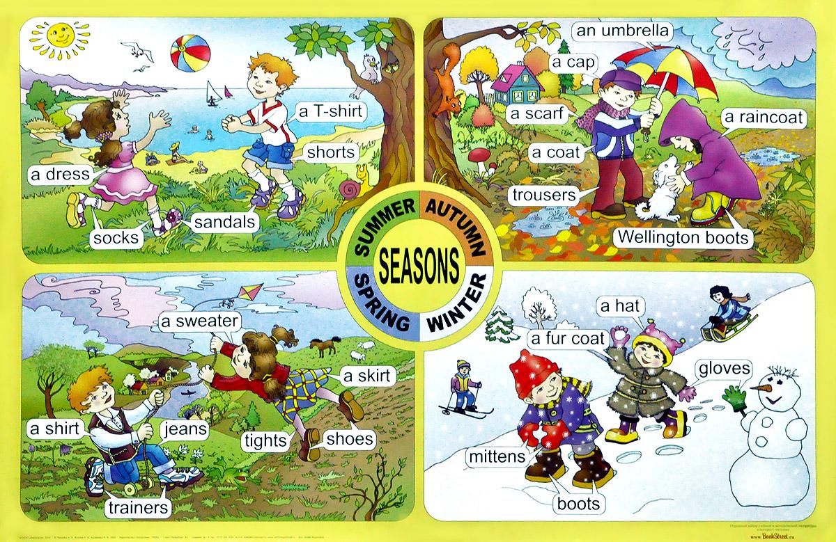 Seasons. Плакат