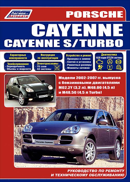 Porsche Cayenne. Cayenne S. Turbo. ������ 2002-2007 ��. ������� � ����������� �����������. ����������� �� ������� � ������������ ������������. ����������� �������������
