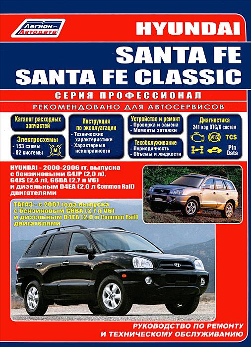 Hyundai Santa Fe/Santa Fe Classic. Руководство по ремонту и техническому обслуживанию