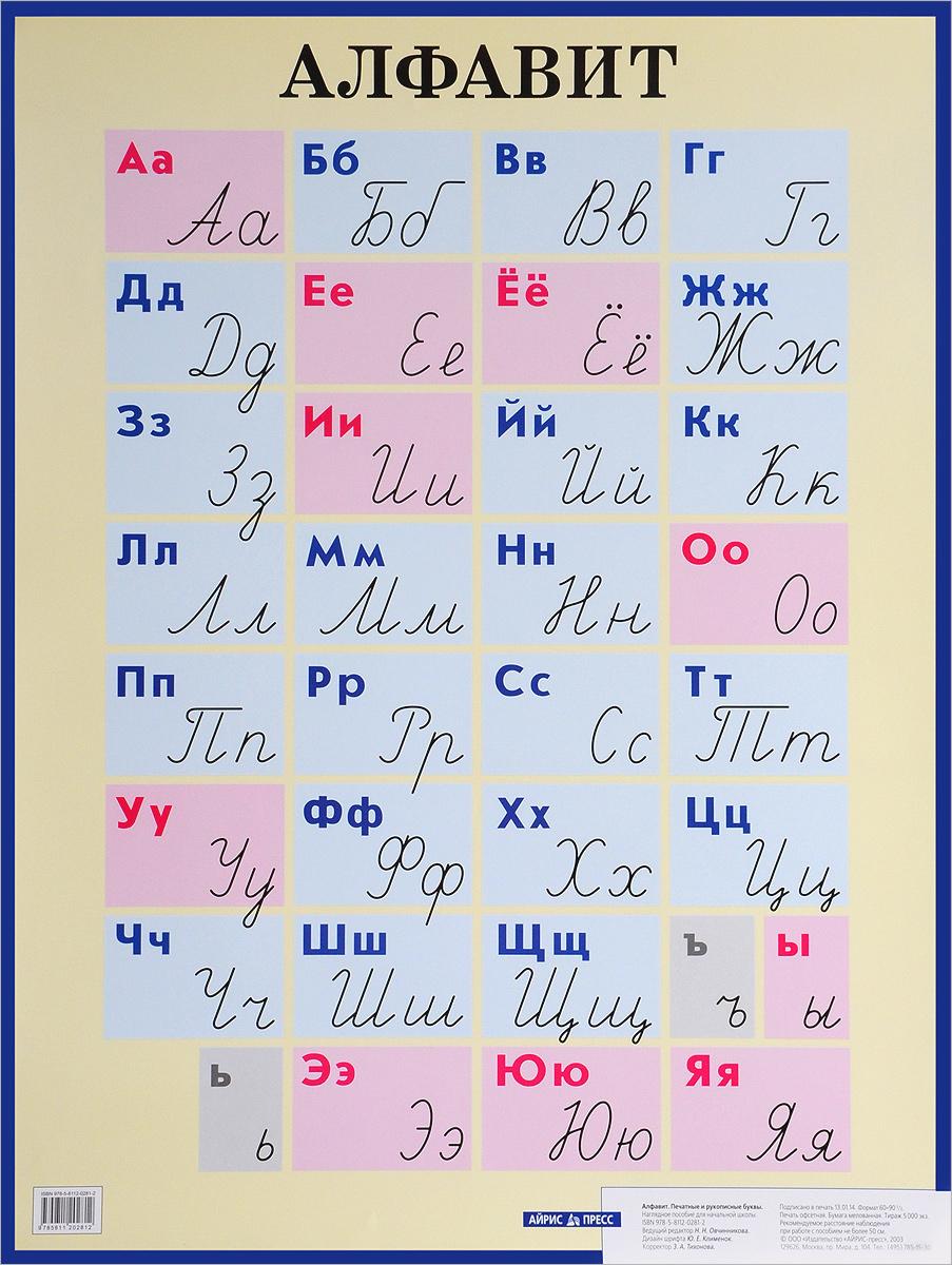 Прописи Букв Українського Алфавіту