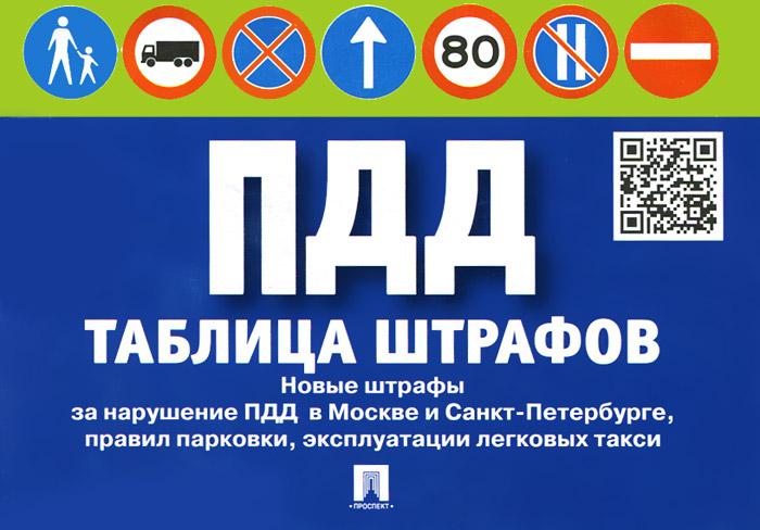 Правила дорожного движения. Таблица штрафов