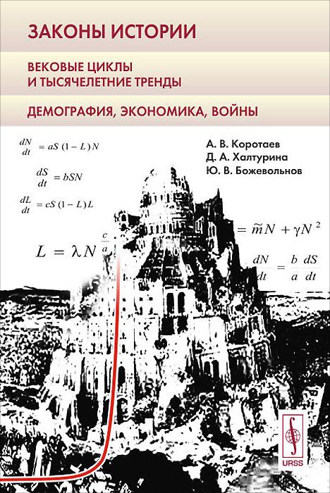 Законы истории. Вековые циклы и тысячелетние тренды. Демография, экономика, войны