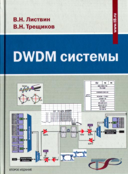 DWDM-�������