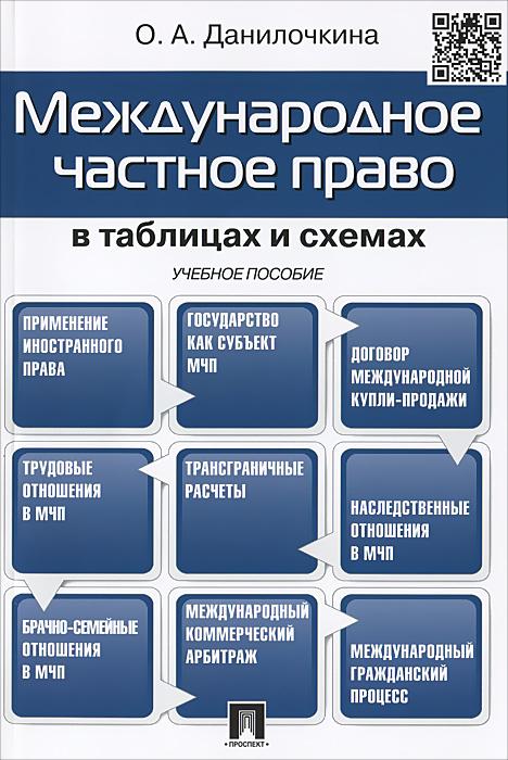 Международное частное право в таблицах и схемах. Учебное пособие ( 978-5-392-18842-0 )