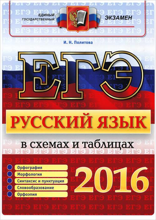 ЕГЭ 2016 Русский язык в схемах