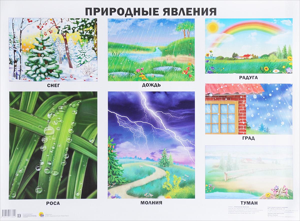 Природные явления. Плакат