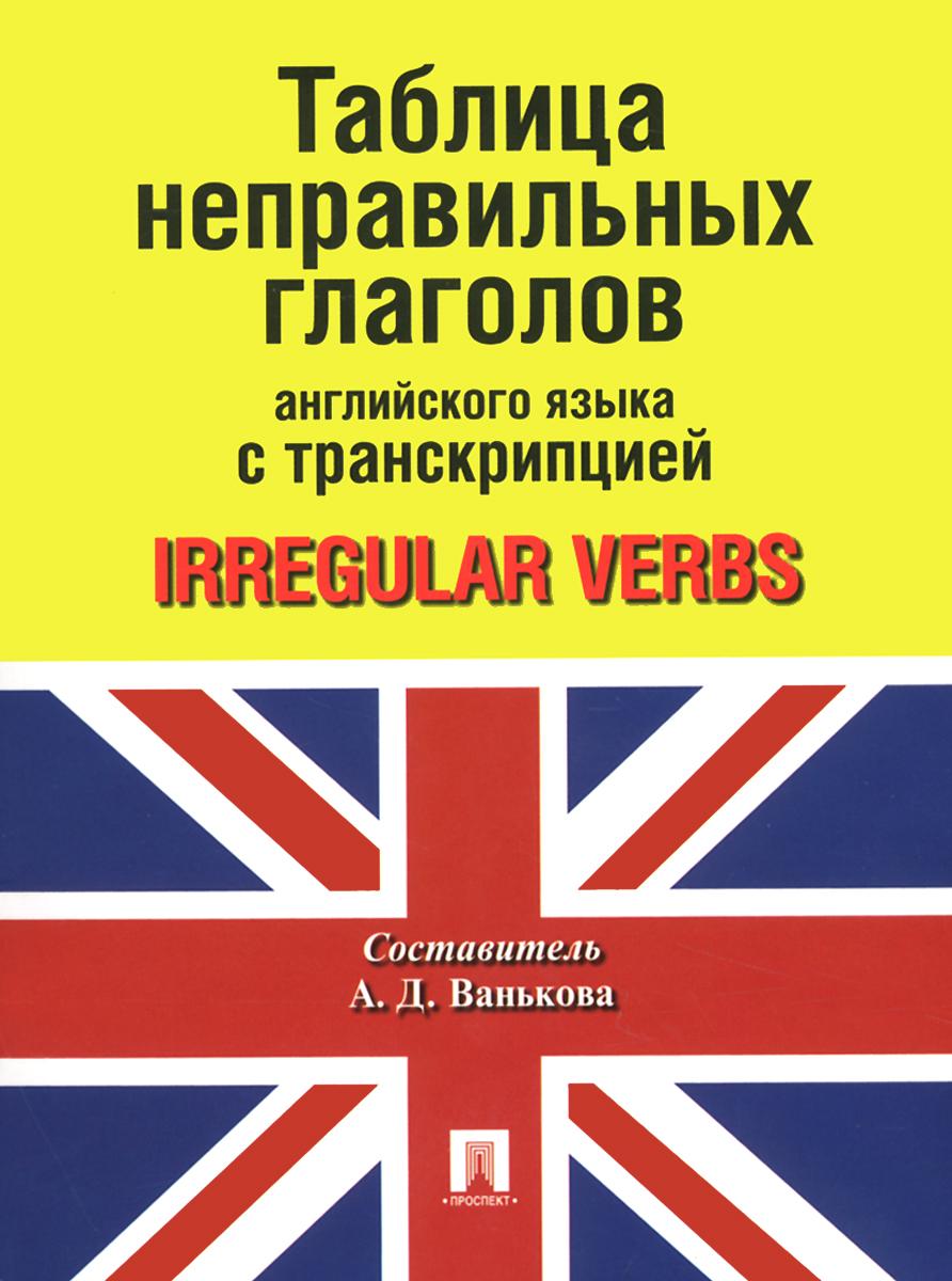 ���������� ����. ������� ������������ �������� � ������������� / Irregular Verbs