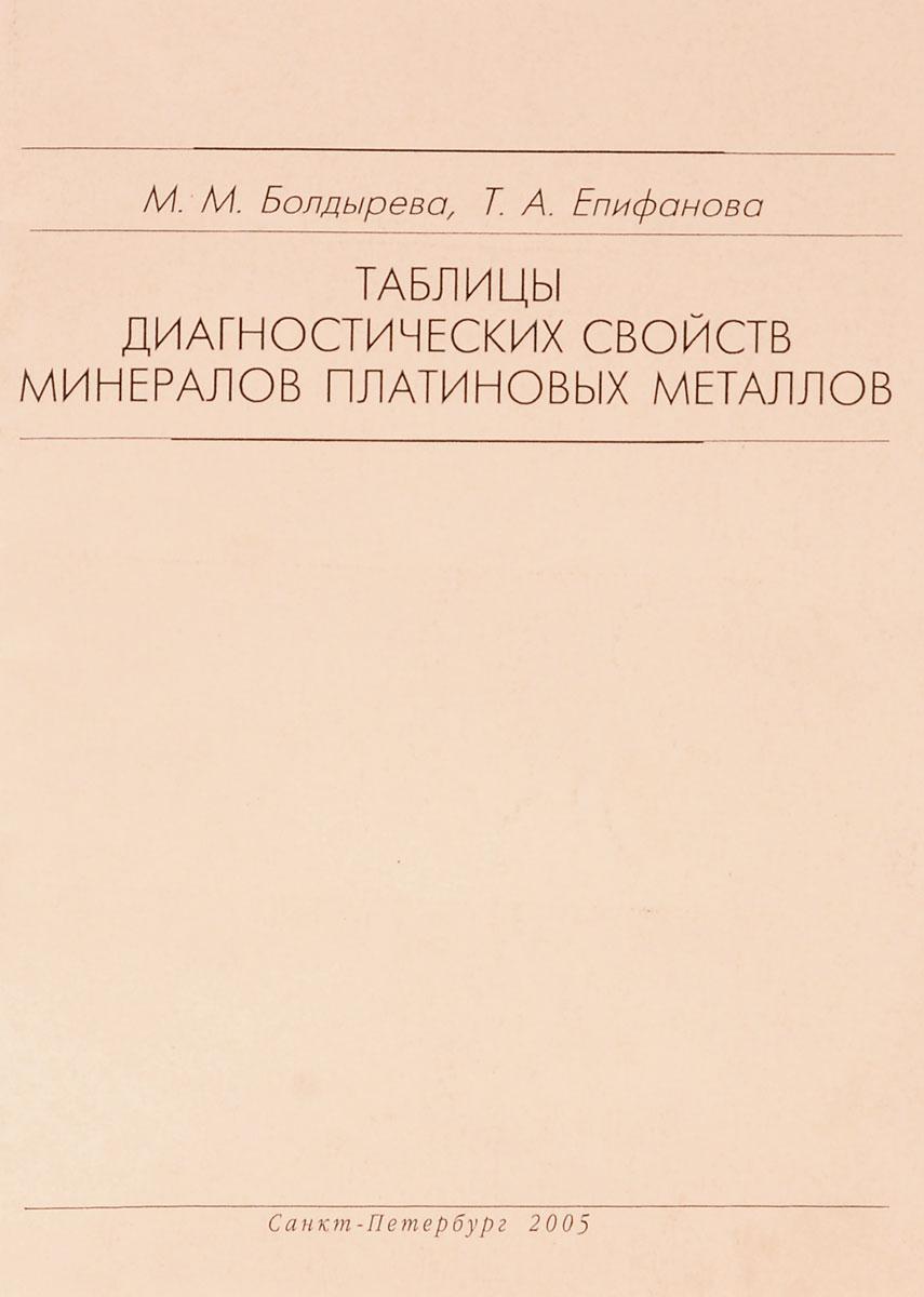 Таблицы диагностических свойств минералов платиновых металлов. Учебное пособие