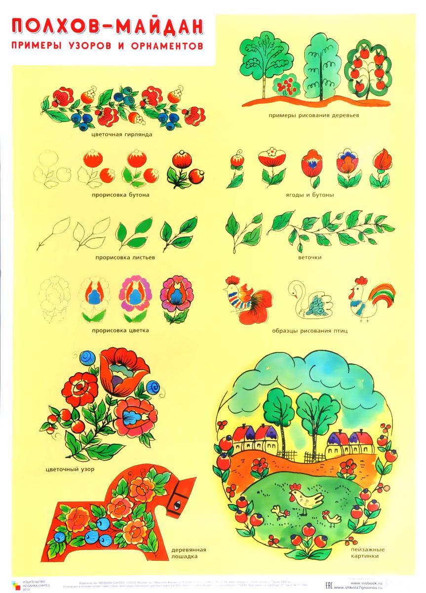 Полхов-майдан. Примеры узоров и орнаментов. Плакат ( 978-5-43150-303-0 )