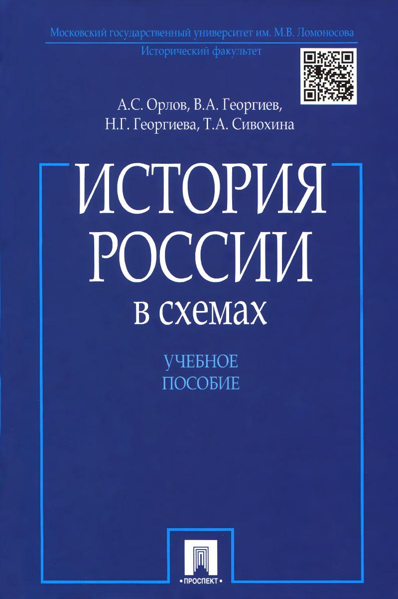 Краткая история россии в схемах