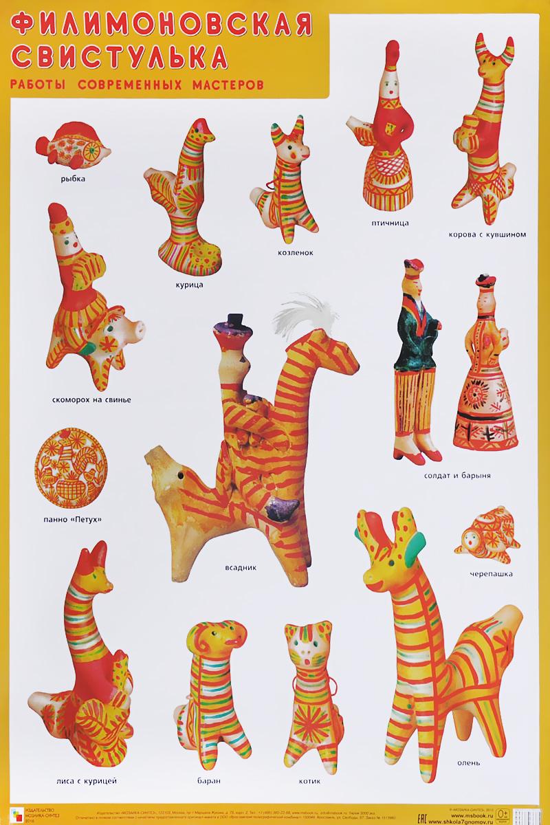 Филимоновская свистулька. Работы современных мастеров. Плакат ( 978-5-4315-0306-1 )