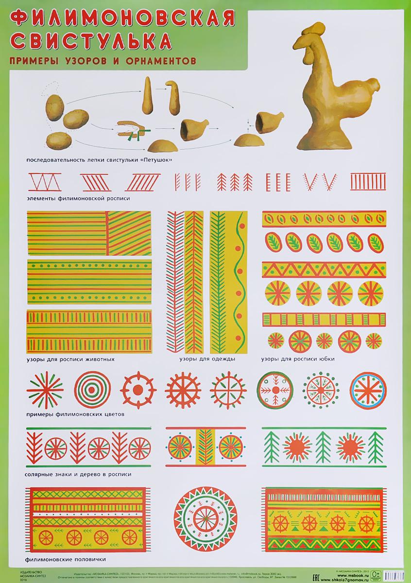 Филимоновская свистулька. Примеры узоров и орнаментов. Плакат ( 978-5-4315-0305-4 )
