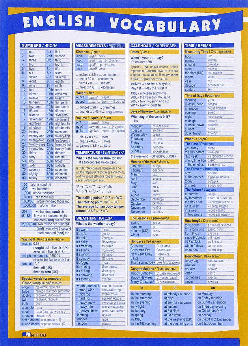 English Vocabulary / Английский язык. Тематический словарь-справочник ( 978-5-98265-027-6 )