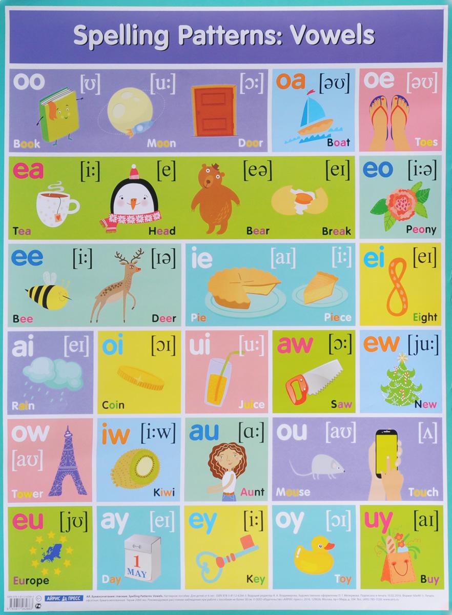 Spelling Parrerns: Vowels