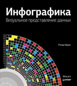 Рэнди Крам - Инфографика.Визуальное представление данных [2015, PDF, RUS]