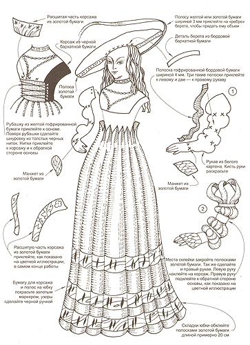 История костюма. Эпоха, стиль, мода. От Древнего Египта до модерна