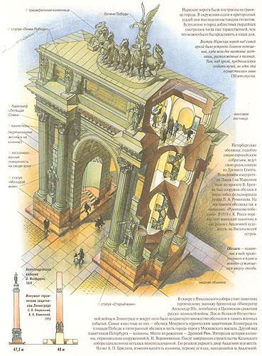 Санкт-Петербург. Три века архитектуры