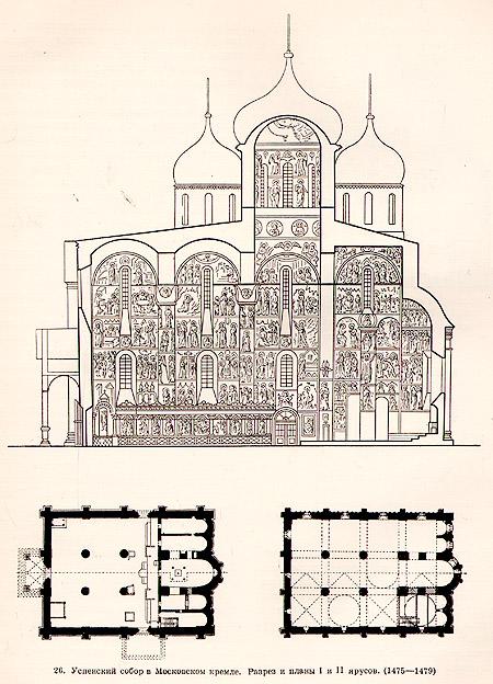 Памятники русского зодчества