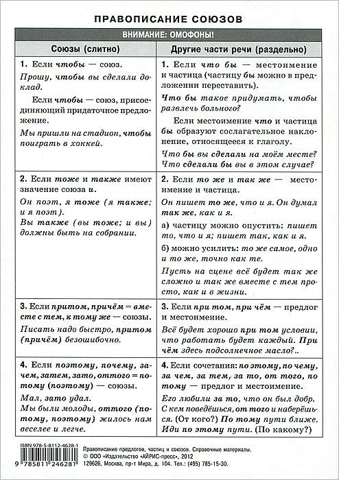 Правописание предлогов и частиц. Таблица ( 978-5-8112-4628-1 )