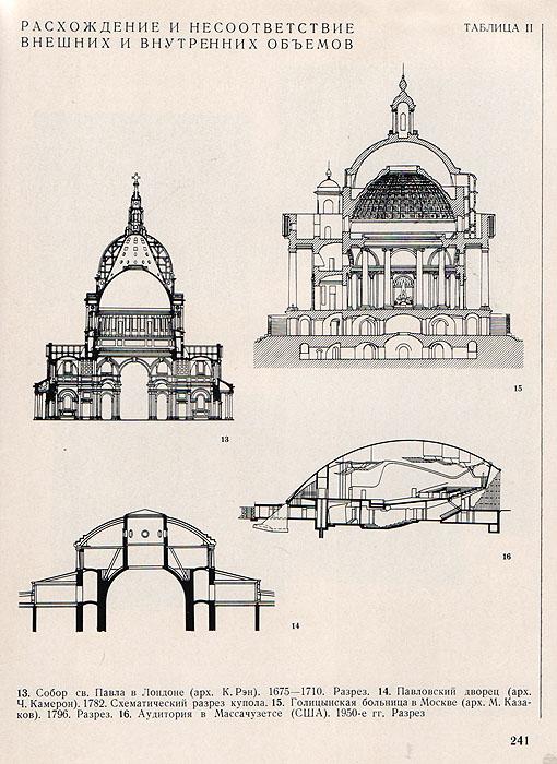 Форма и конструкция в архитектуре