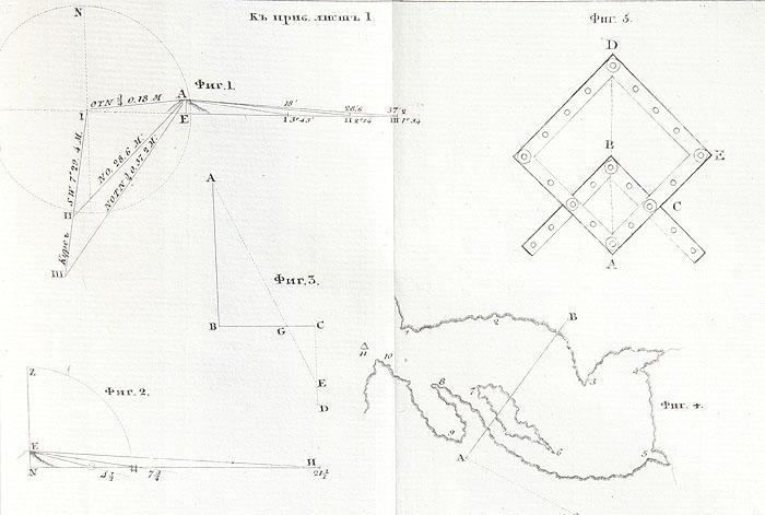 Сочинение об описи морских берегов Г. Мекензия
