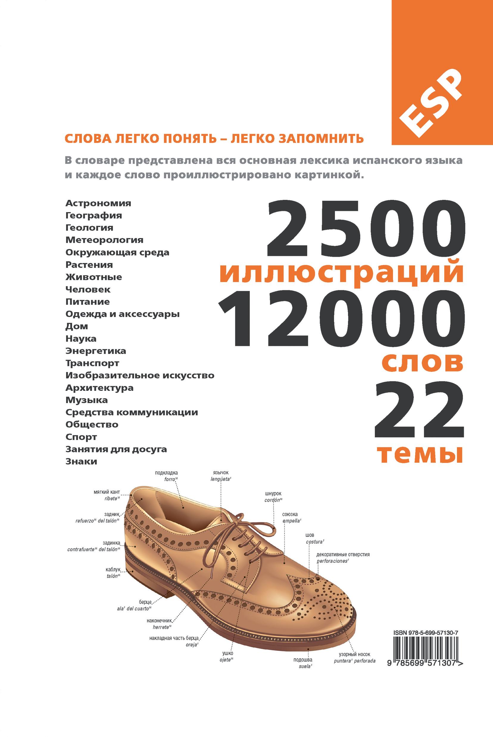 Испанско-русский, русско-испанский иллюстрированный словарь