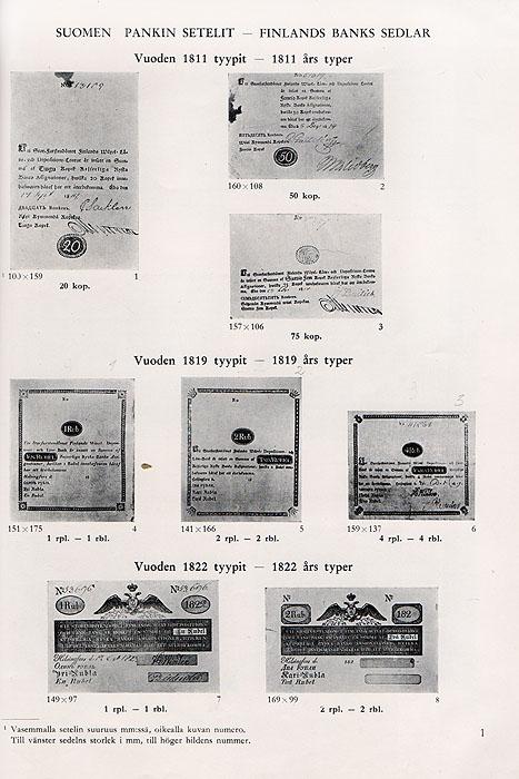 Suomen kotimaiset setelityypit 1809-1951