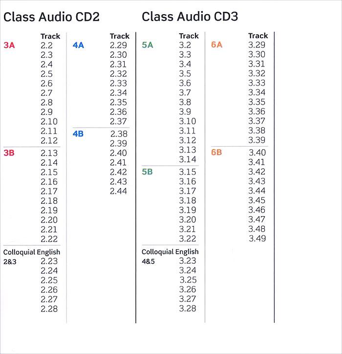 English File: Upper-intermediate: Class Audio CDs (��������� �� 5 CD)