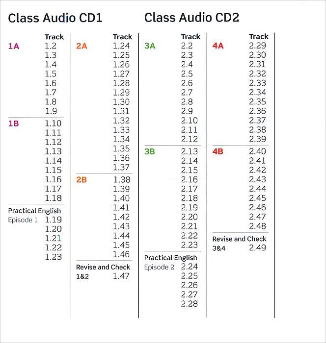 English File: Intermediate Plus (��������� �� 5 CD)