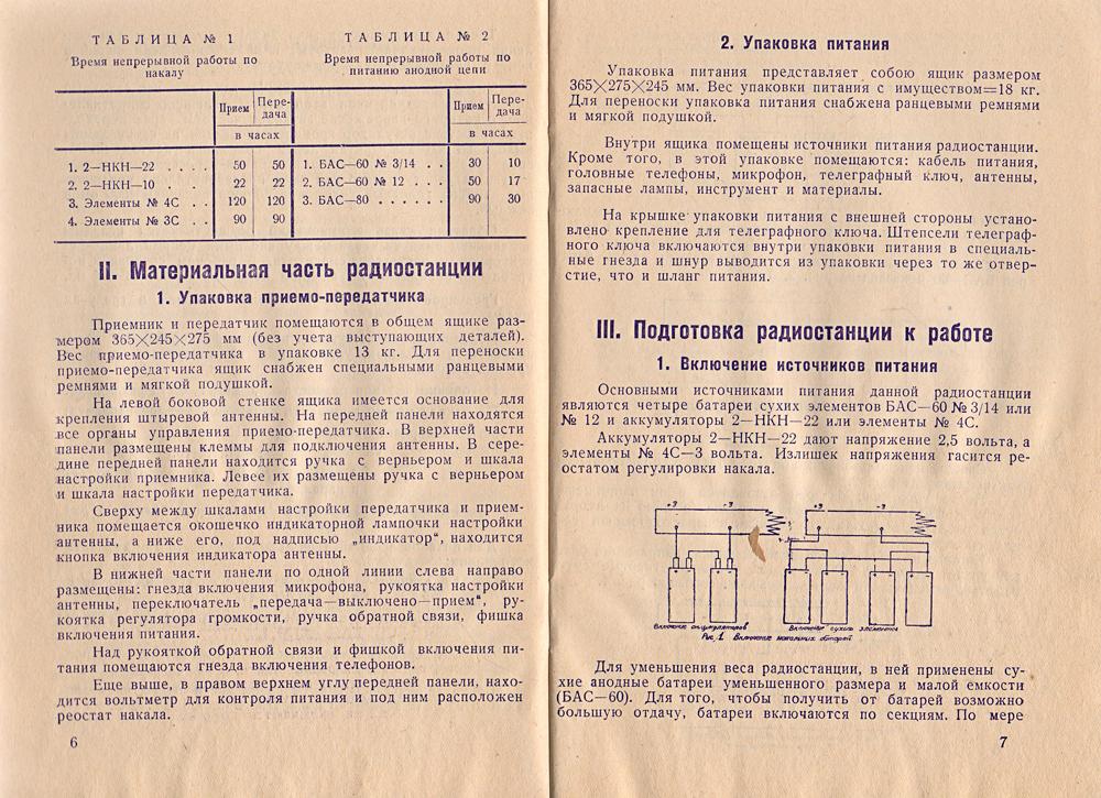 Радиостанция типа РЛ-7 образца 1943 г. (Инструкция и описание)