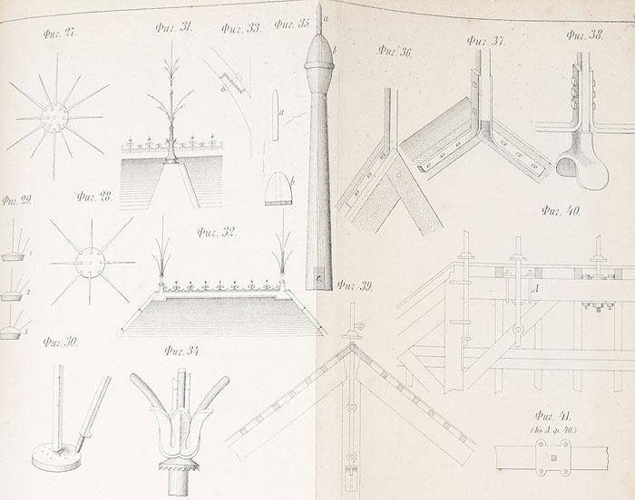 Громоотводы, их теория и устройство