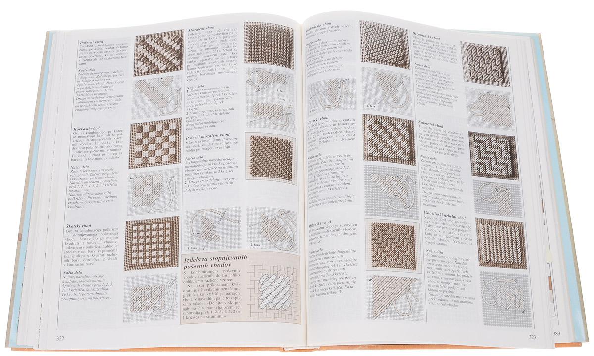 Enciklopedija Rocnih Del