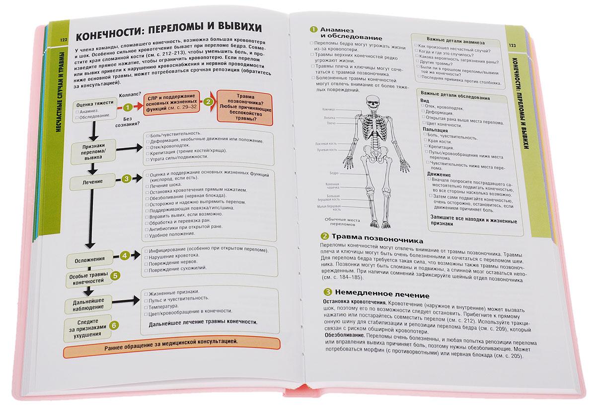 Большая медицинская энциклопедия. SOS походный справочник первой помощи (комплект из 2 книг)