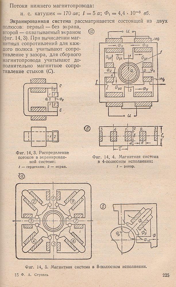 Электромеханическое реле. Основы теории, проектирования и расчета