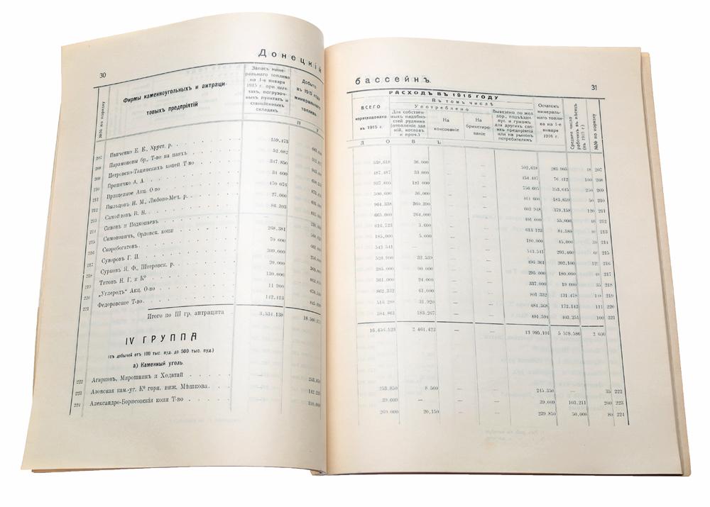 Каменноугольная промышленность России в 1915 году