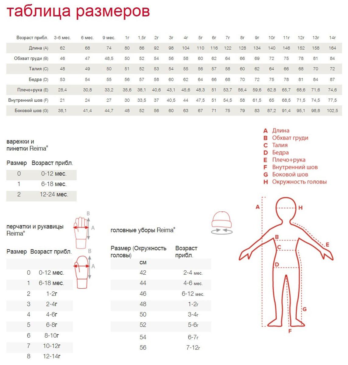 Reima Комплект термобелья детский Thermolite Lani: футболка с длинным рукавом, брюки. 526197