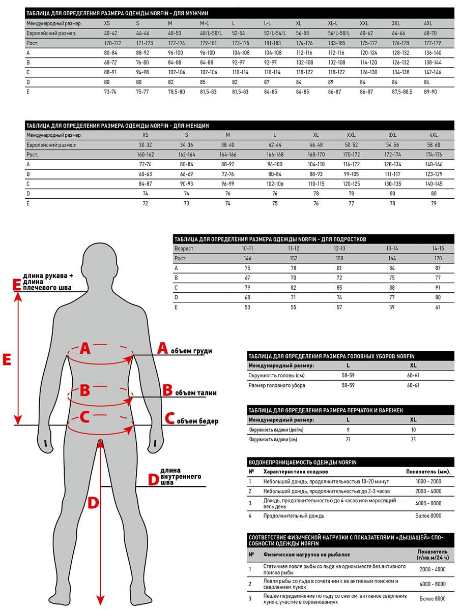 Norfin Комплект термобелья мужской Creeck: кофта, брюки. 3031002