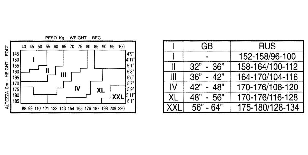 Колготки 3D Microfibra 100