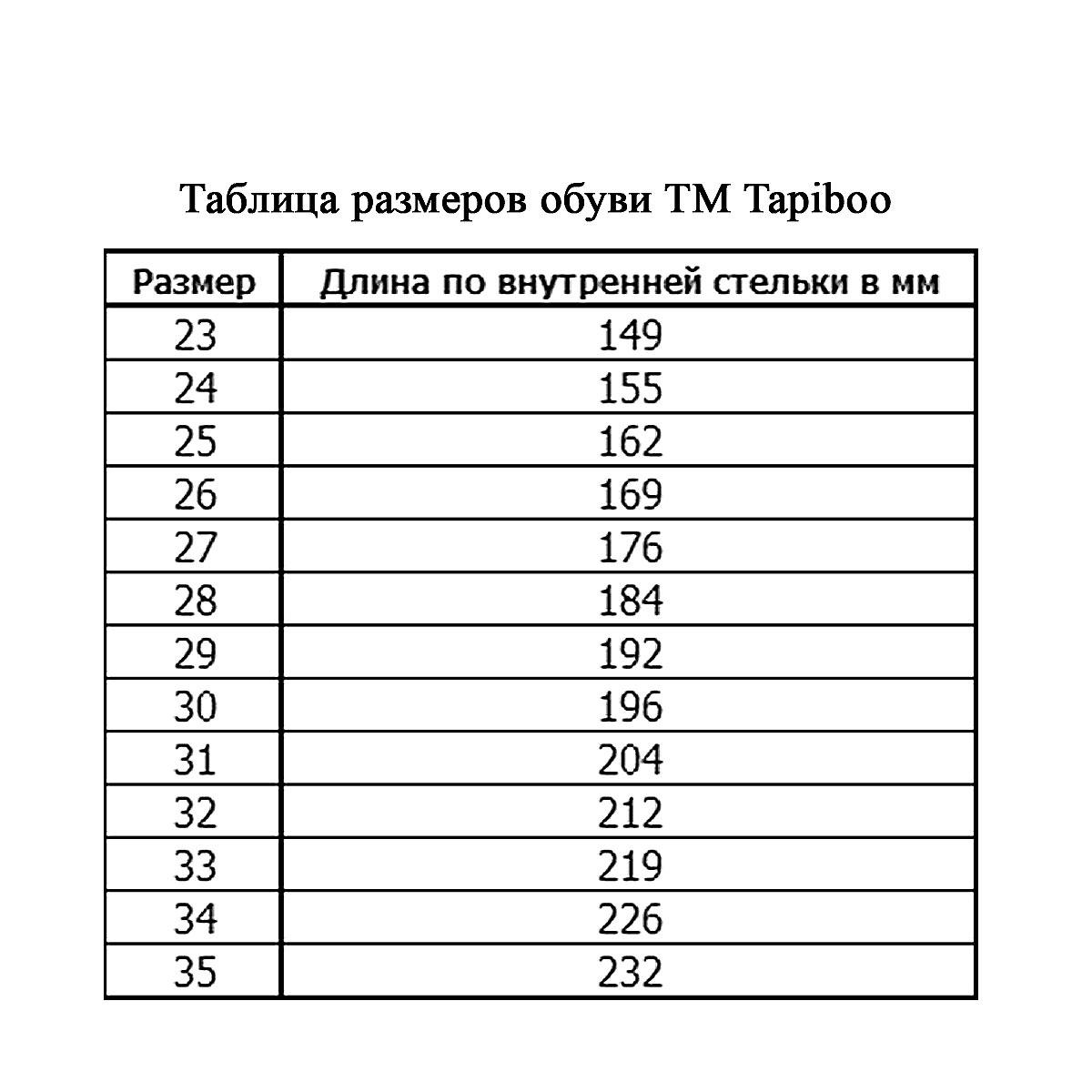 TapiBoo ������� �������. FT003.15-OL12O. 02
