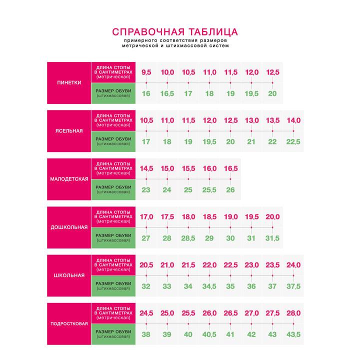 Котофей Туфли для мальчика. 032063-21
