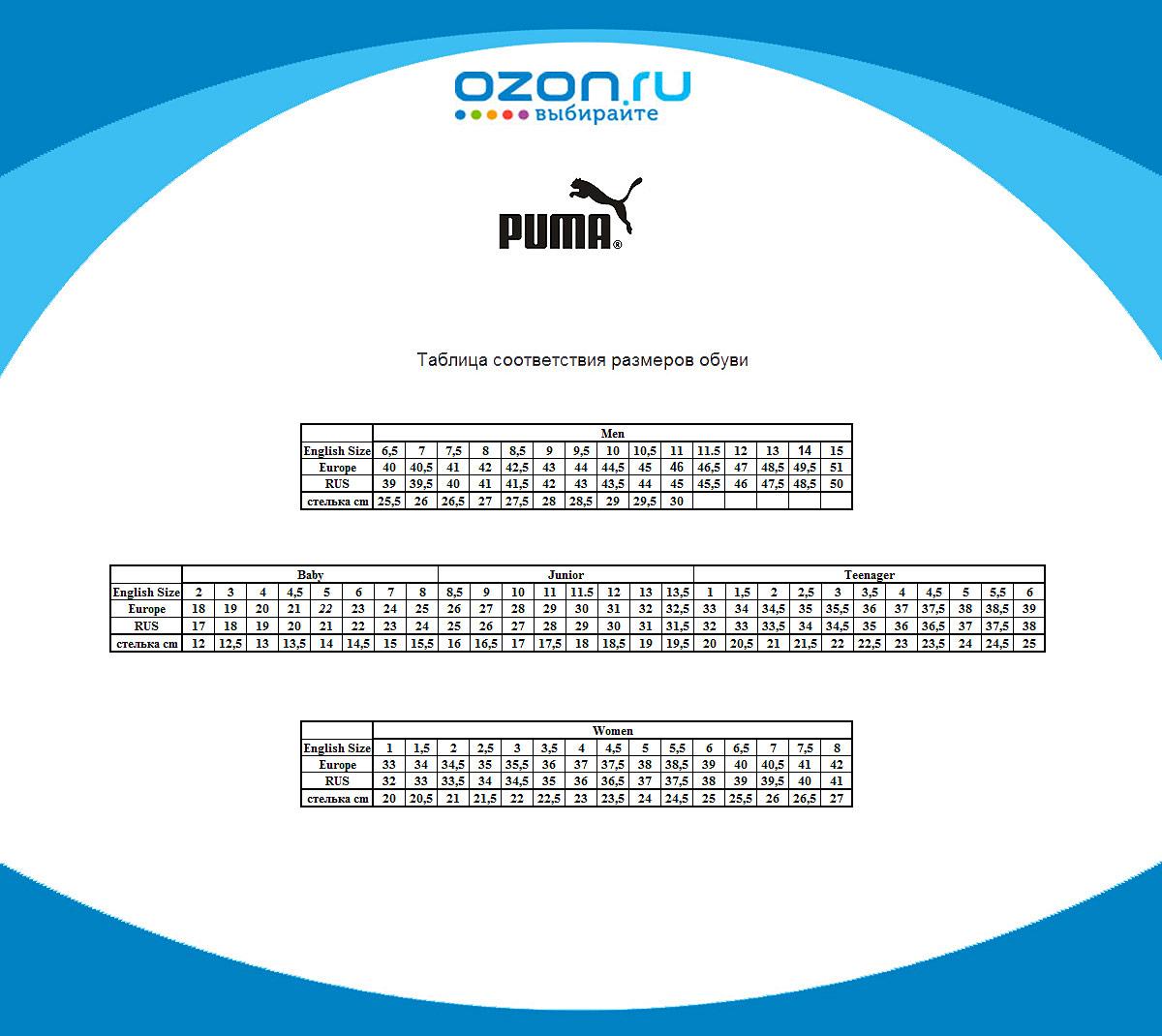 Кроссовки для футзала мужские EvoSpeed 5.4 IT. 10328204 ( 10328204 )