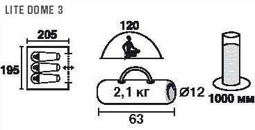 """Палатка трехместная Trek Planet """"Lite Dome 3"""", цвет: синий, серый ( 70122 )"""