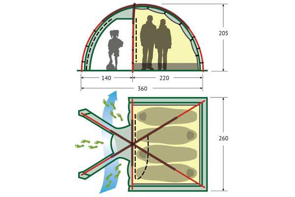 Палатка Alexika Minnesota 4 Luxe Green