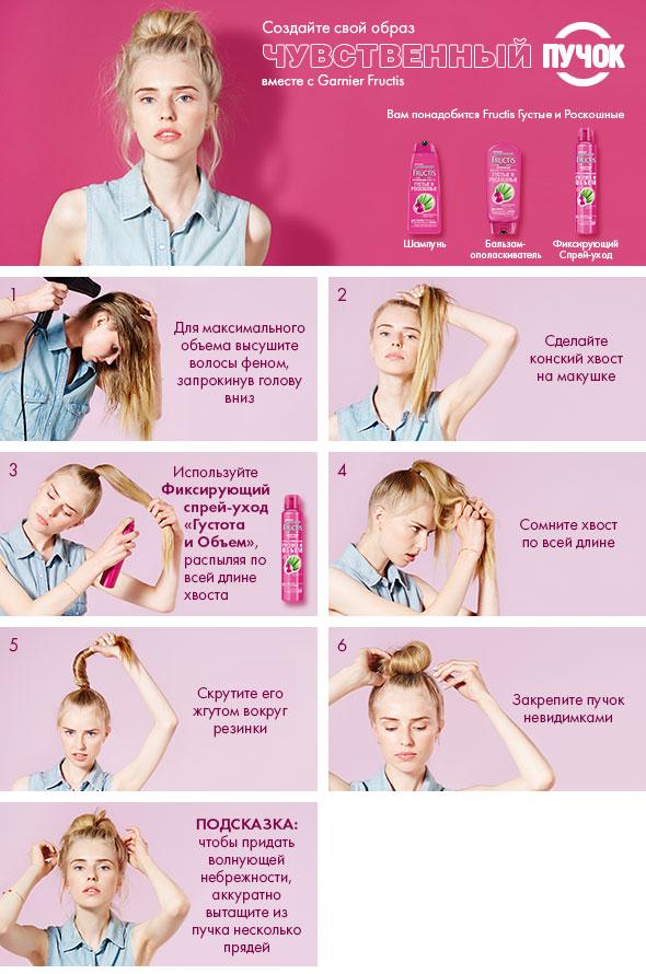Garnier Сыворотка для волос Fructis. Густые и роскошные, для тонких волос, лишенных густоты, наполнитель массы волоса 50 мл