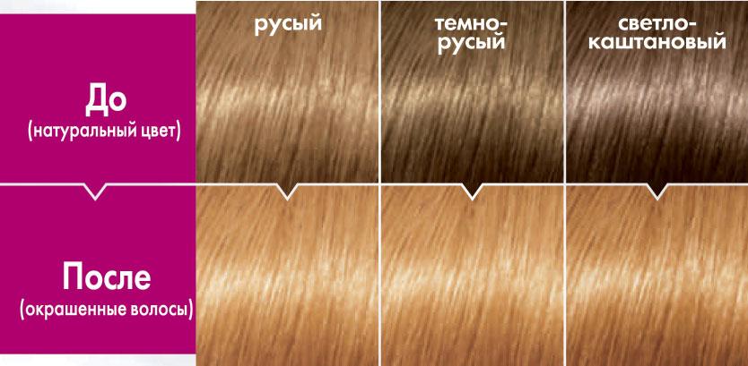 Цвет медовый краска для волос