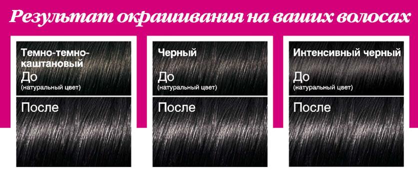 LOreal Paris Краска для волос Sublime Mousse, оттенок 200, Чувственный черный, 209 мл
