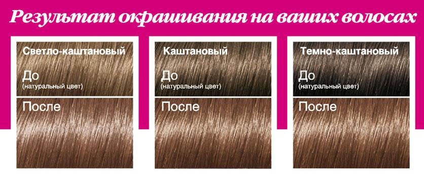 LOreal Paris Краска для волос Sublime Mousse, оттенок 600, Чистый светлый каштан, 209 мл